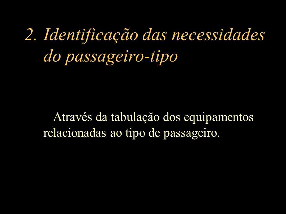 Identificação das necessidades do passageiro-tipo