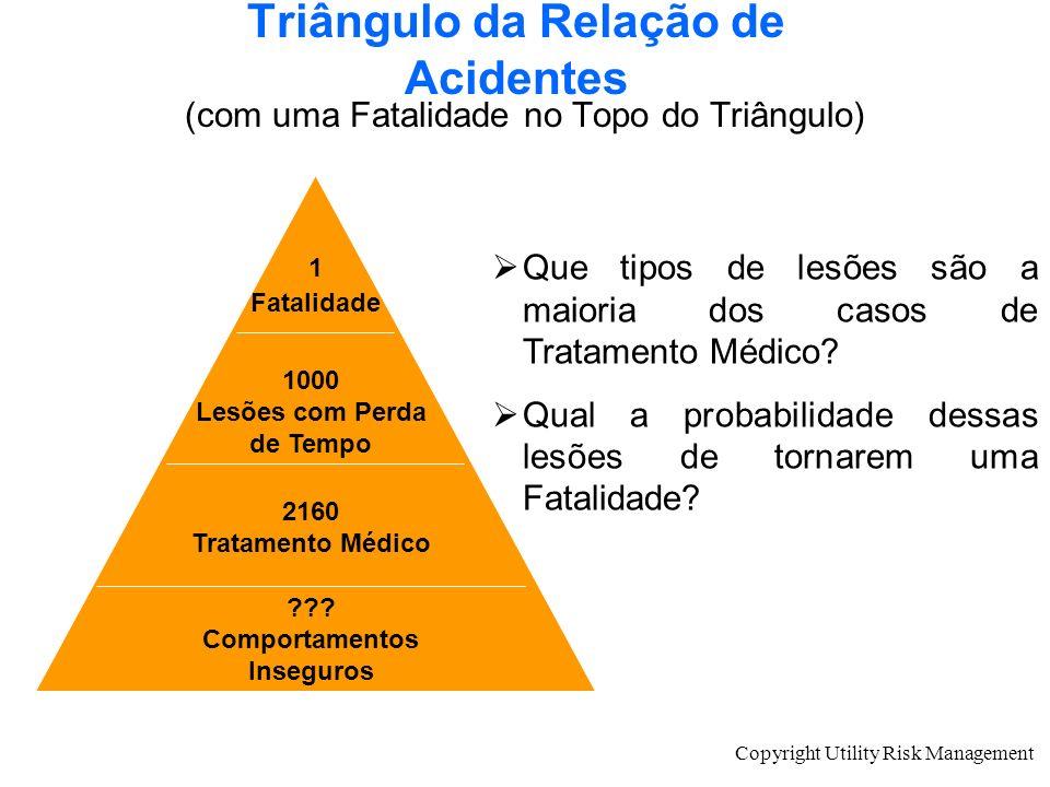 Triângulo da Relação de Acidentes