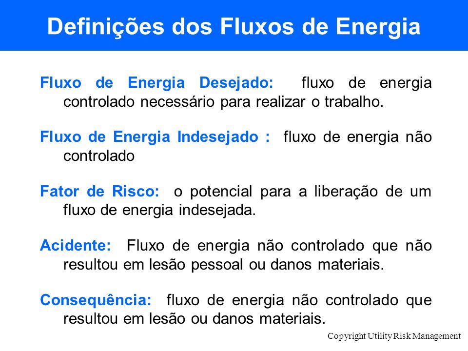 Definições dos Fluxos de Energia