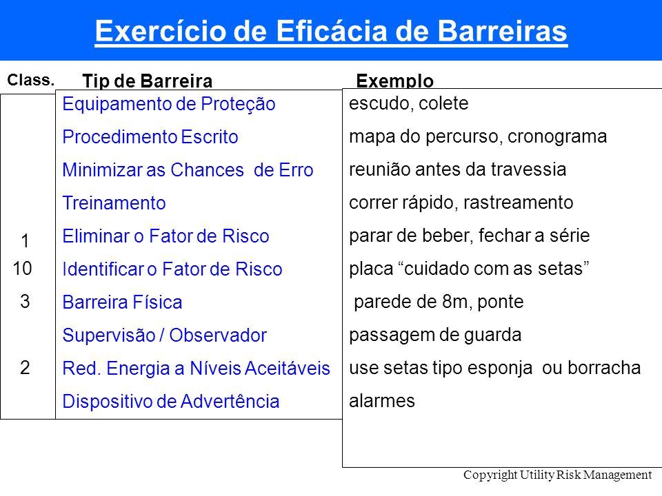 Exercício de Eficácia de Barreiras