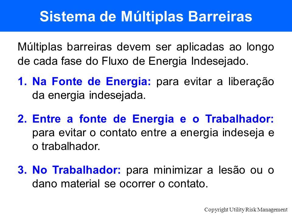 Sistema de Múltiplas Barreiras