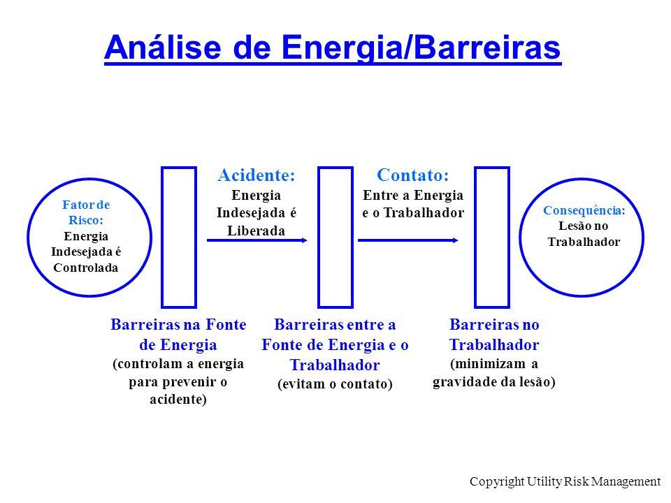Análise de Energia/Barreiras