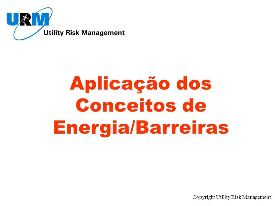 Aplicação dos Conceitos de Energia/Barreiras