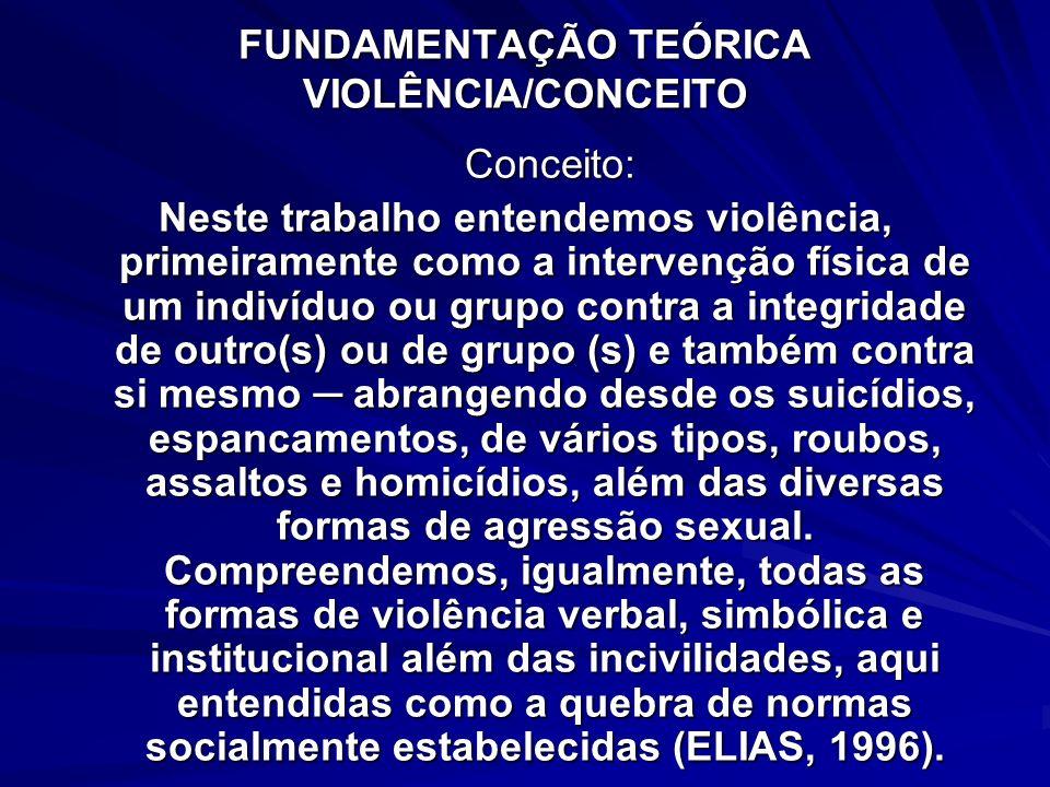 FUNDAMENTAÇÃO TEÓRICA VIOLÊNCIA/CONCEITO