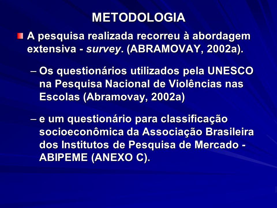 METODOLOGIA A pesquisa realizada recorreu à abordagem extensiva - survey. (ABRAMOVAY, 2002a).