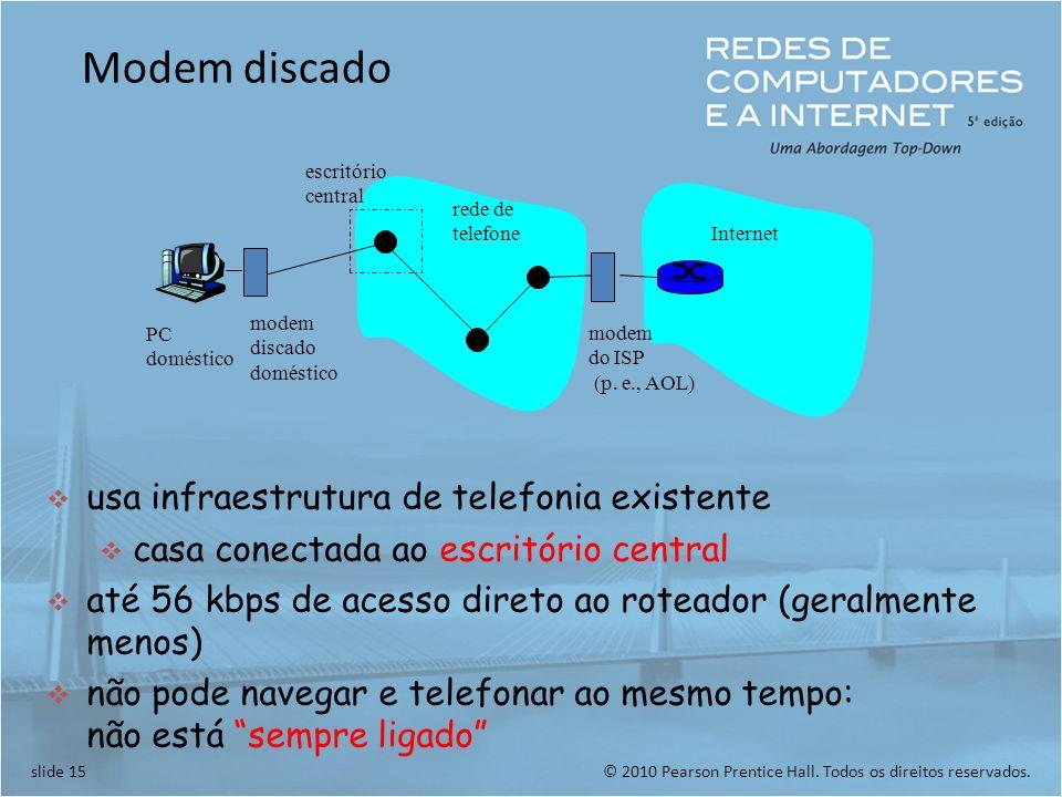 Modem discado usa infraestrutura de telefonia existente