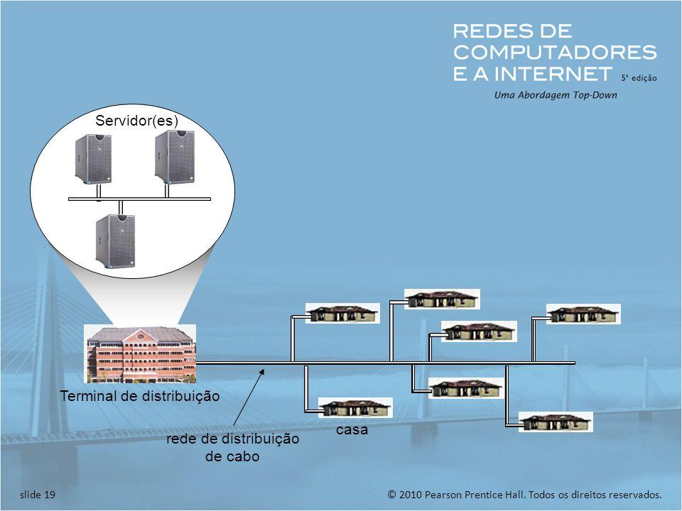 rede de distribuição de cabo