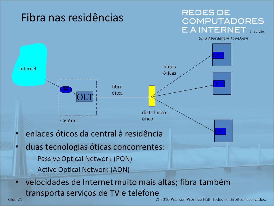 Fibra nas residências OLT enlaces óticos da central à residência