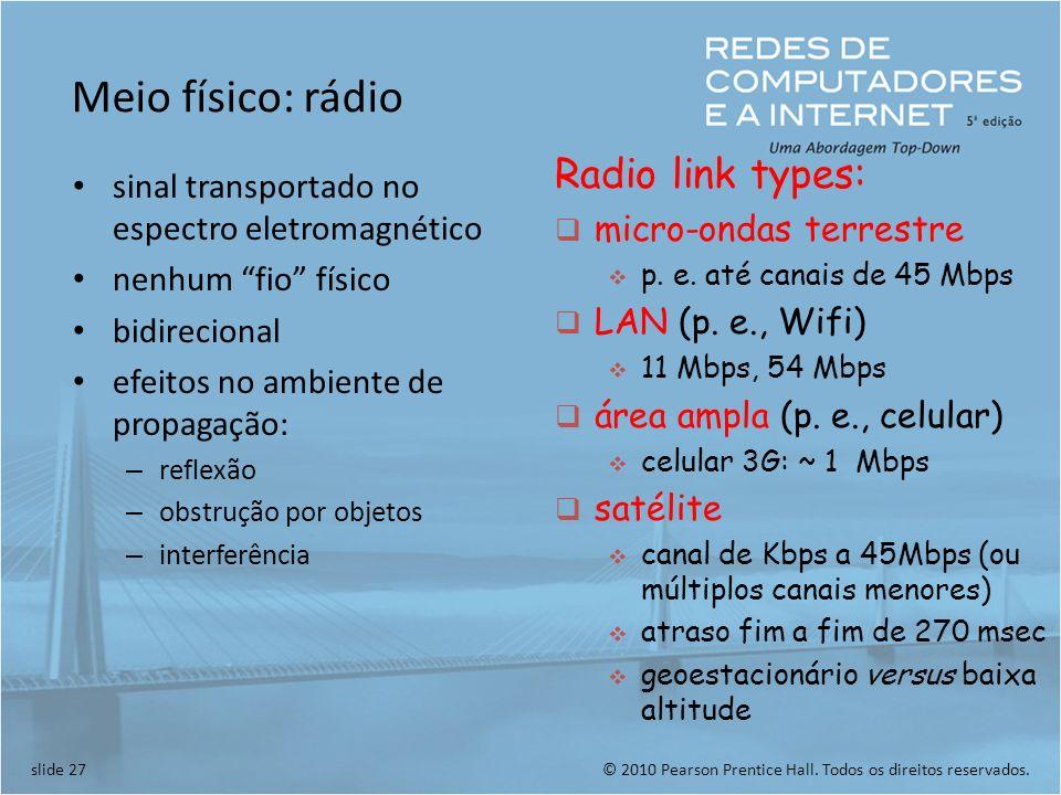 Meio físico: rádio Radio link types: