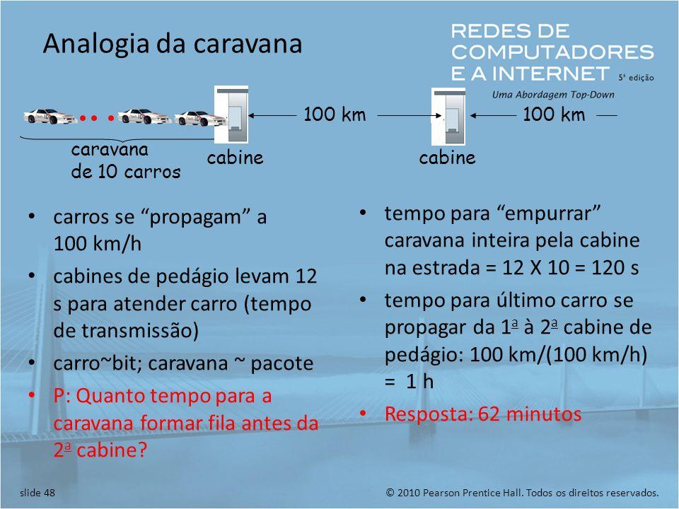 Analogia da caravana cabine. cabine. 100 km. 100 km. caravana de 10 carros. carros se propagam a 100 km/h.