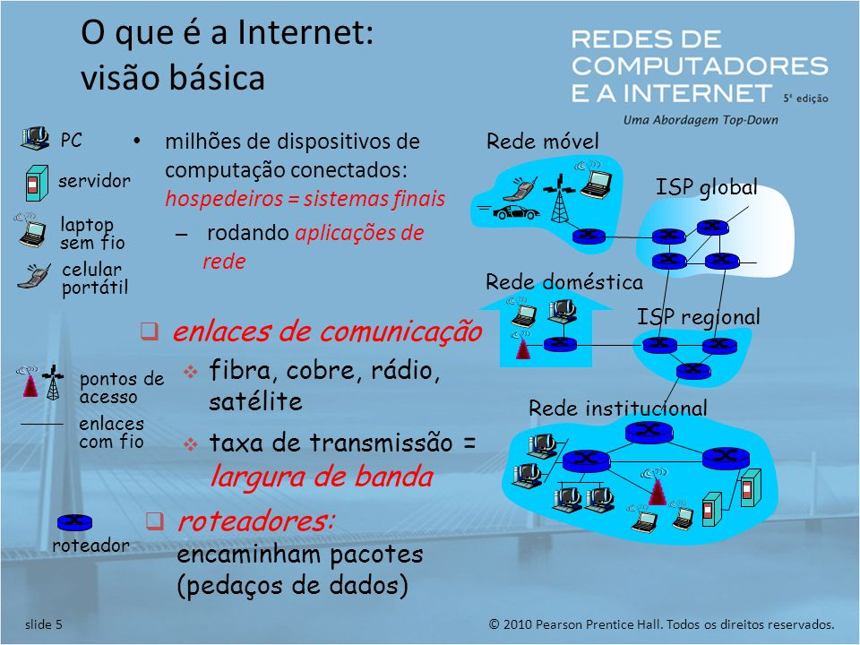 O que é a Internet: visão básica