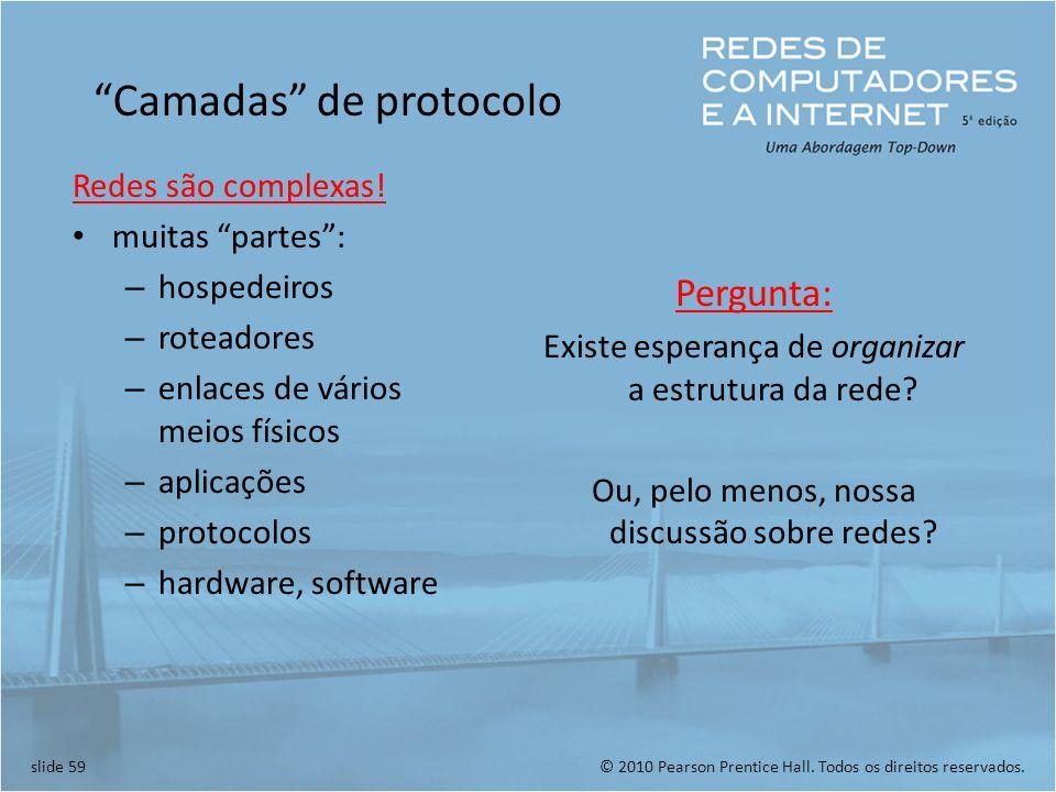 Camadas de protocolo