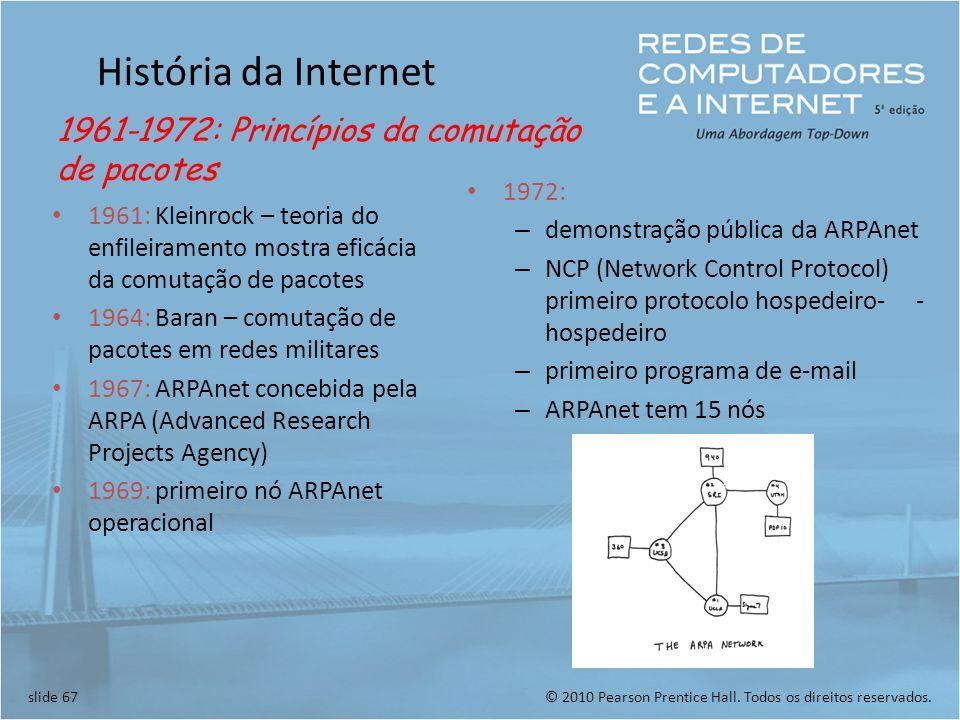 História da Internet 1961-1972: Princípios da comutação de pacotes