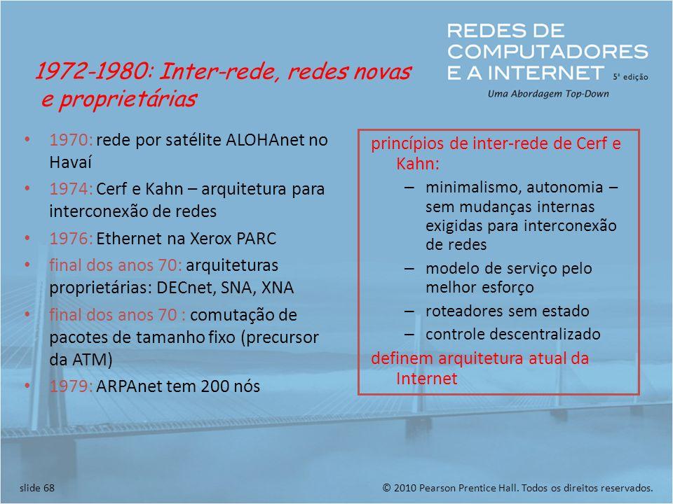 1972-1980: Inter-rede, redes novas e proprietárias