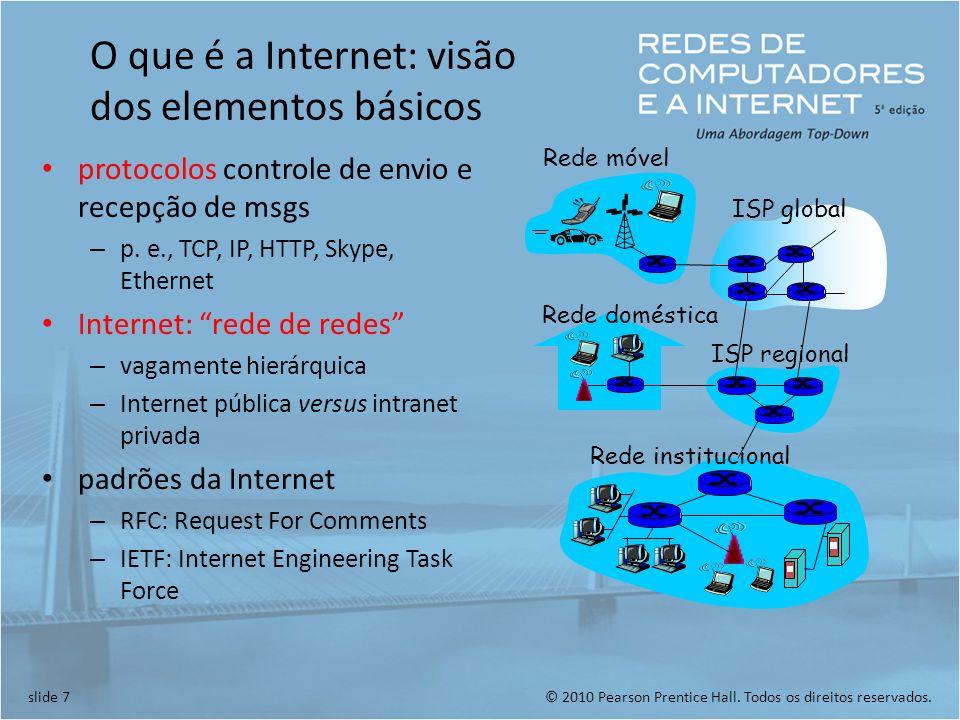 O que é a Internet: visão dos elementos básicos