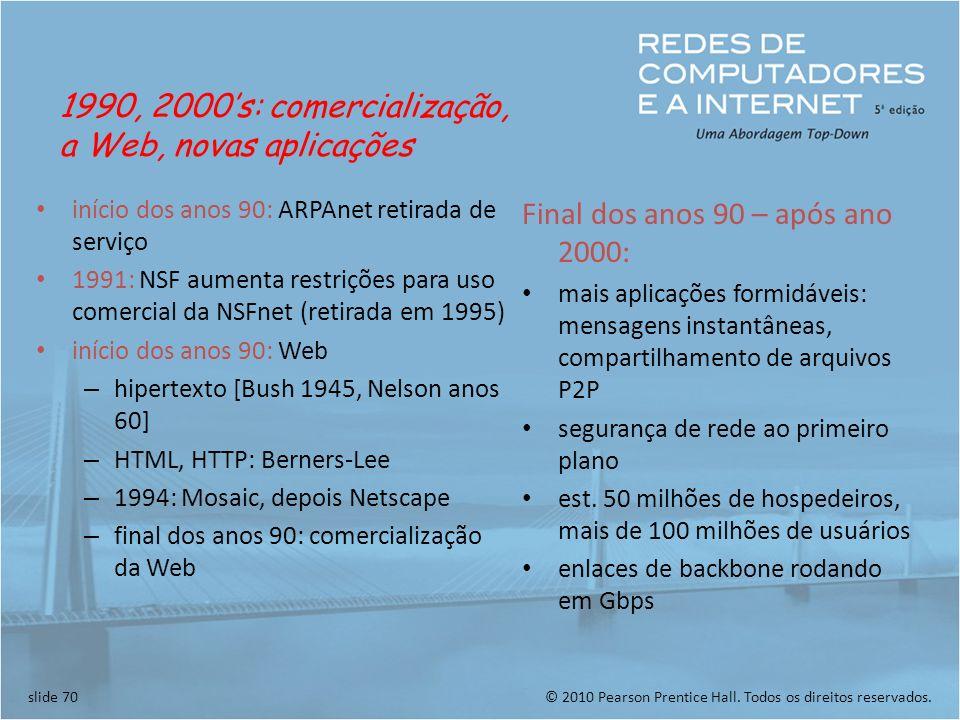 Final dos anos 90 – após ano 2000: