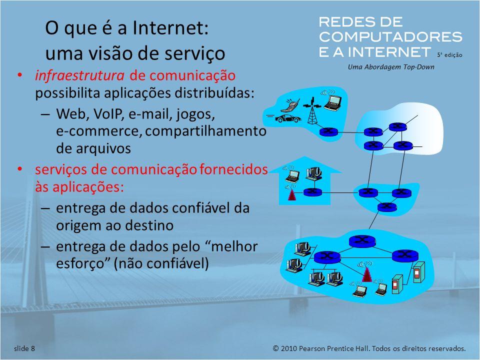 O que é a Internet: uma visão de serviço