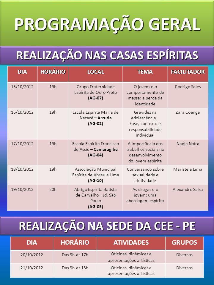 REALIZAÇÃO NAS CASAS ESPÍRITAS REALIZAÇÃO NA SEDE DA CEE - PE