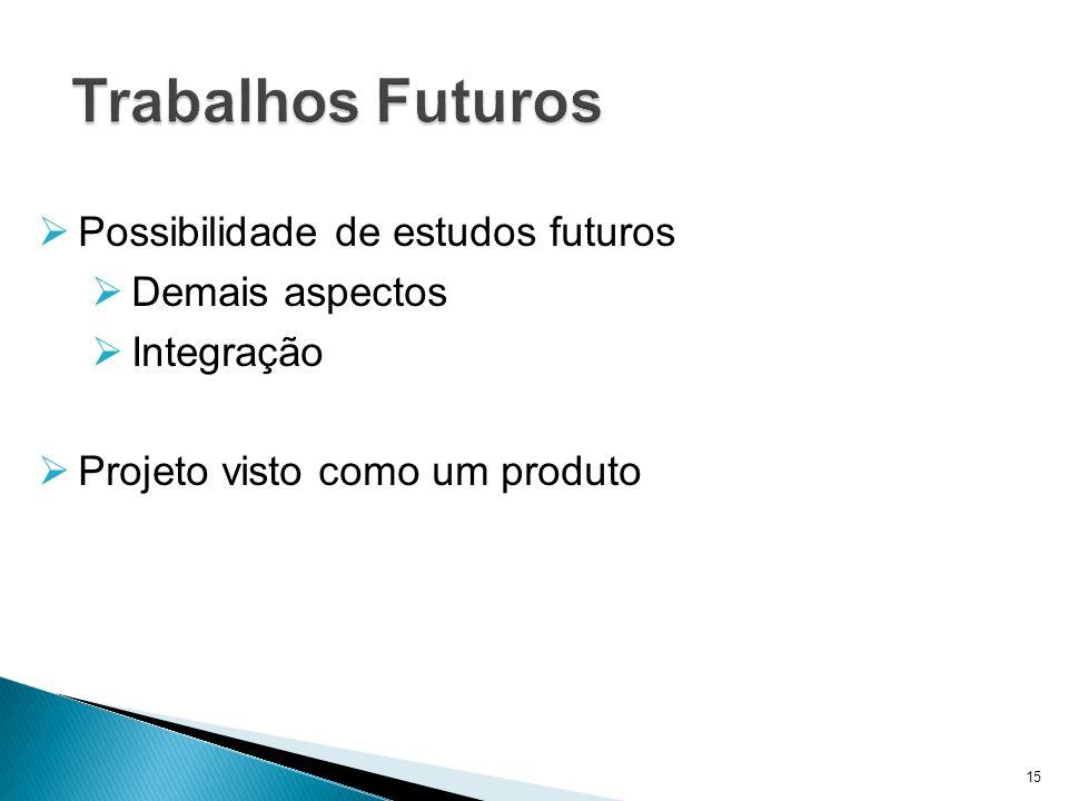 Trabalhos Futuros Possibilidade de estudos futuros Demais aspectos