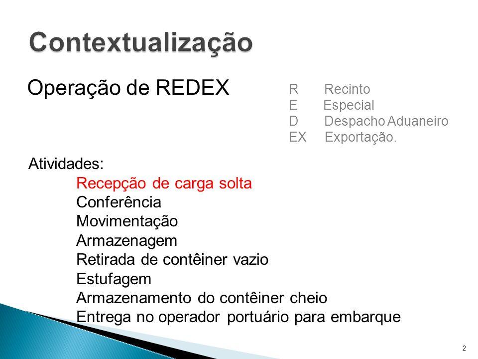 Contextualização Operação de REDEX Atividades: Recepção de carga solta