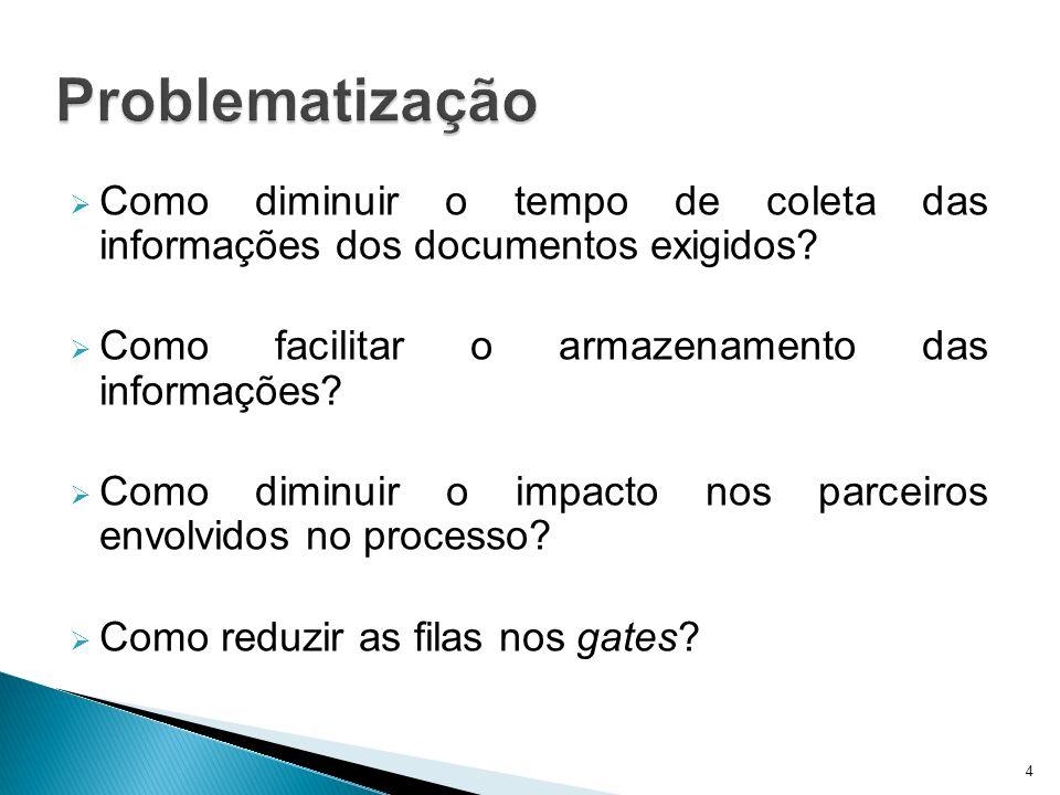 Problematização Como diminuir o tempo de coleta das informações dos documentos exigidos Como facilitar o armazenamento das informações