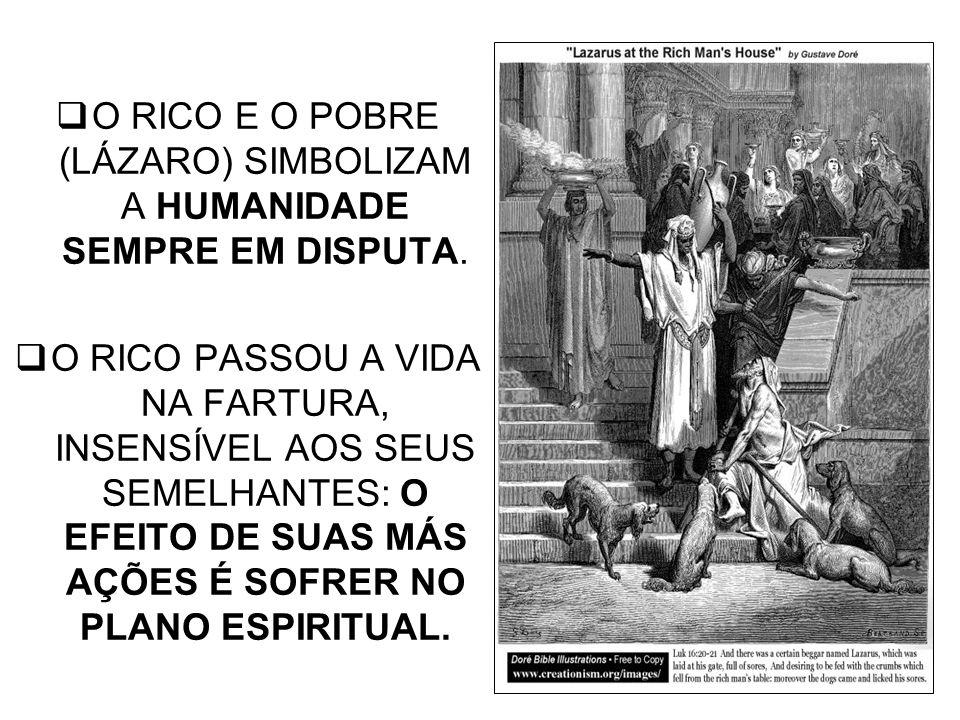 O RICO E O POBRE (LÁZARO) SIMBOLIZAM A HUMANIDADE SEMPRE EM DISPUTA.