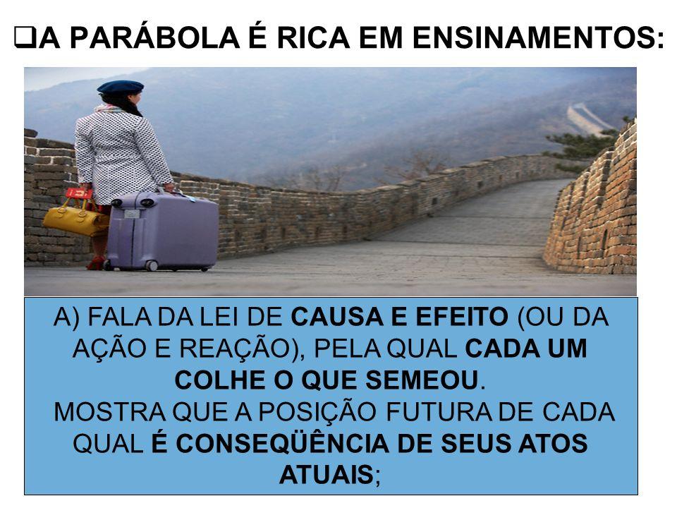 A PARÁBOLA É RICA EM ENSINAMENTOS: