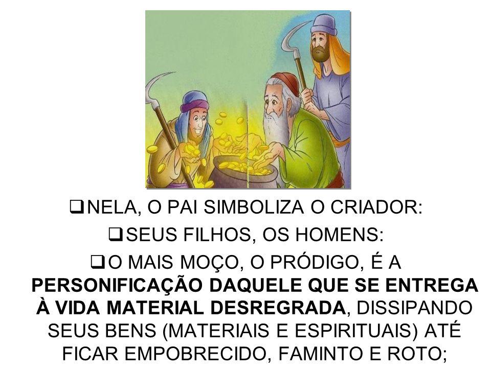 NELA, O PAI SIMBOLIZA O CRIADOR: