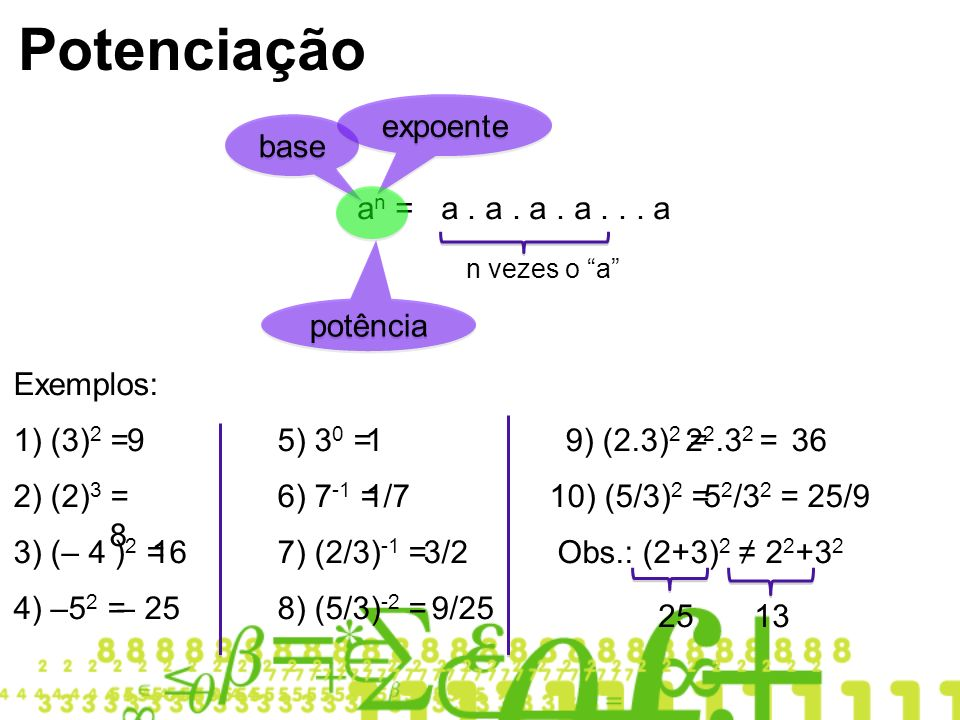 Potenciação expoente base an = a . a . a . a . . . a potência