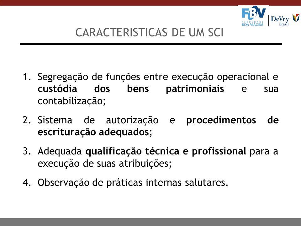 CARACTERISTICAS DE UM SCI