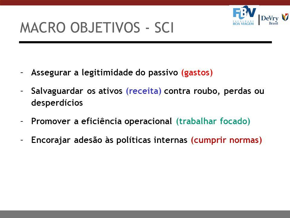 MACRO OBJETIVOS - SCI Assegurar a legitimidade do passivo (gastos)