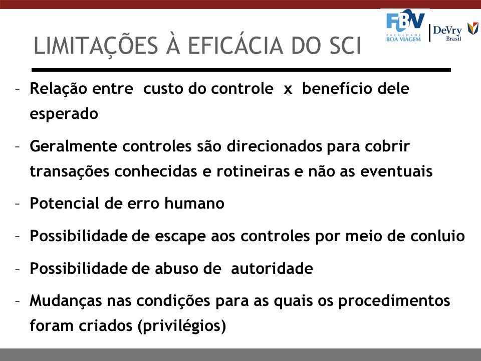 LIMITAÇÕES À EFICÁCIA DO SCI