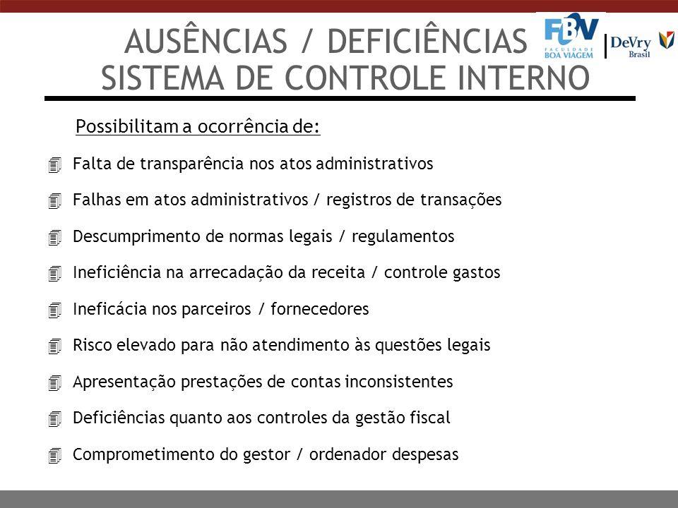 AUSÊNCIAS / DEFICIÊNCIAS SISTEMA DE CONTROLE INTERNO