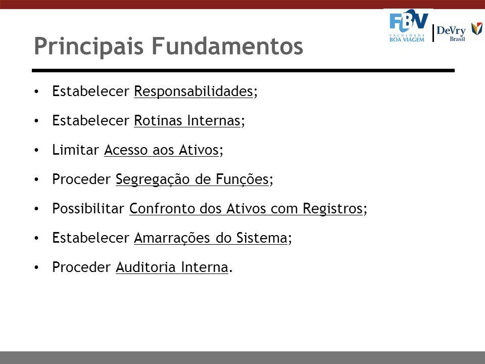 Principais Fundamentos