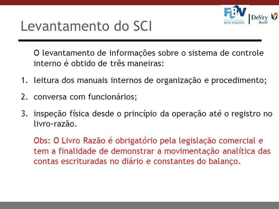Levantamento do SCI O levantamento de informações sobre o sistema de controle interno é obtido de três maneiras: