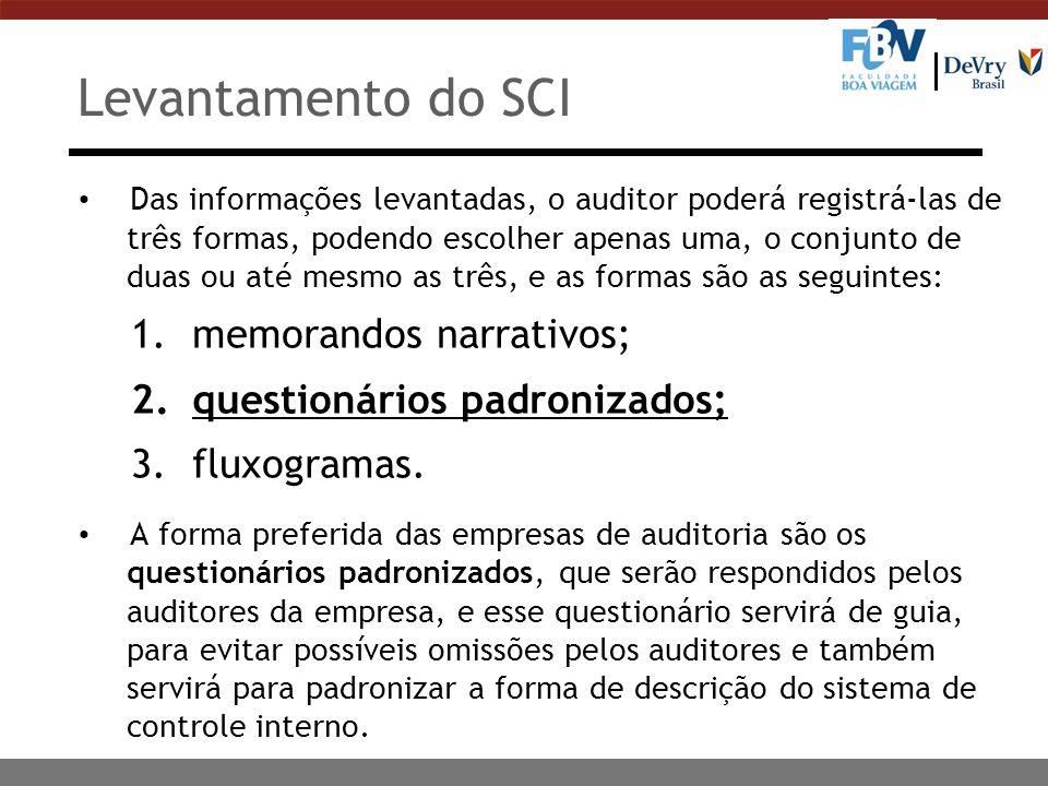 Levantamento do SCI memorandos narrativos; questionários padronizados;