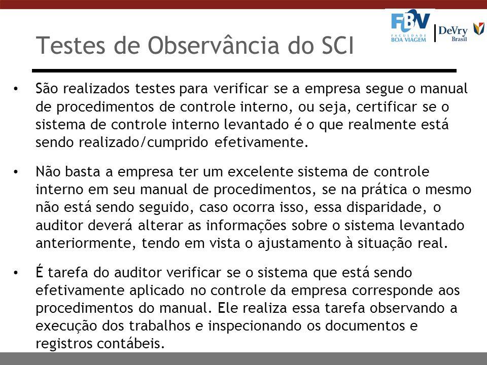 Testes de Observância do SCI