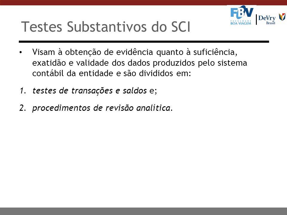 Testes Substantivos do SCI