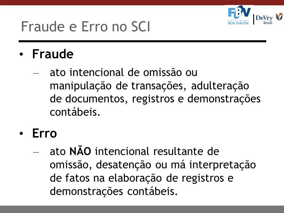 Fraude e Erro no SCI Fraude Erro