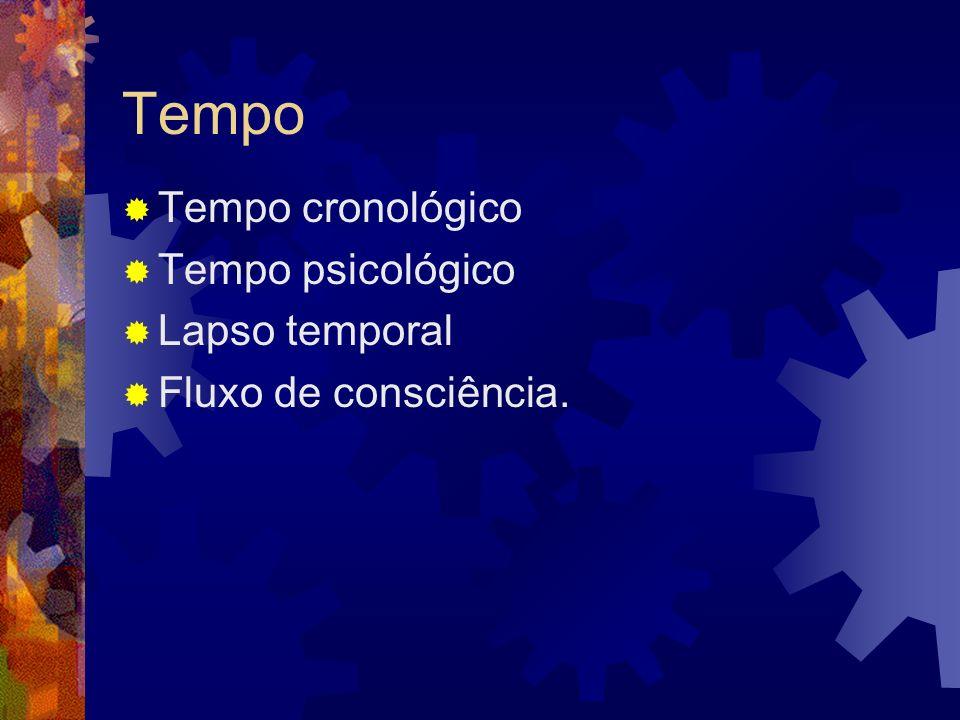 Tempo Tempo cronológico Tempo psicológico Lapso temporal