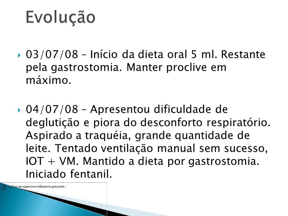 03/07/08 – Início da dieta oral 5 ml. Restante pela gastrostomia