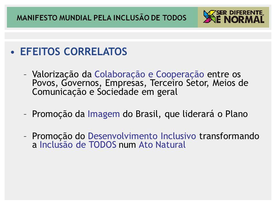 EFEITOS CORRELATOS
