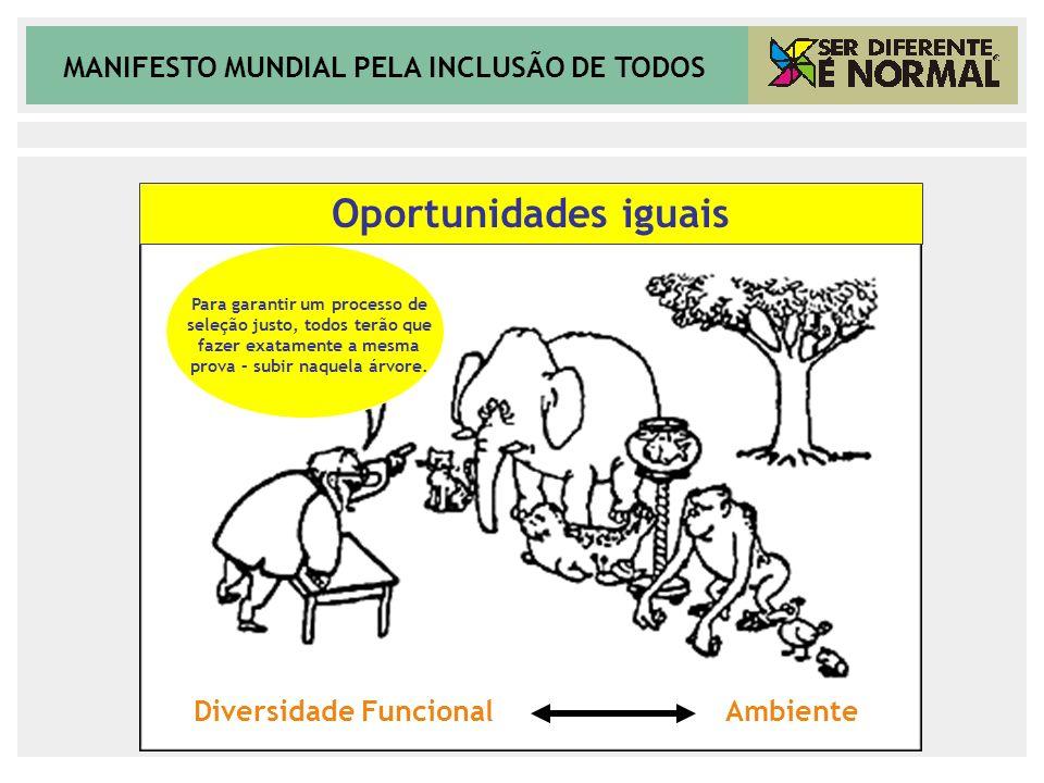 Oportunidades iguais Diversidade Funcional Ambiente