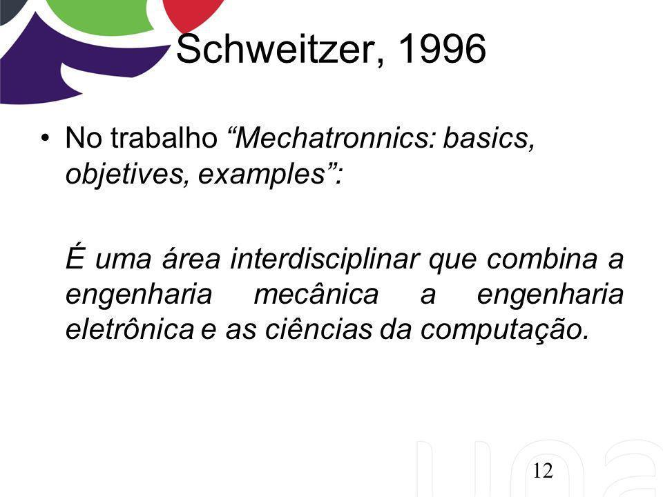 Schweitzer, 1996 No trabalho Mechatronnics: basics, objetives, examples :