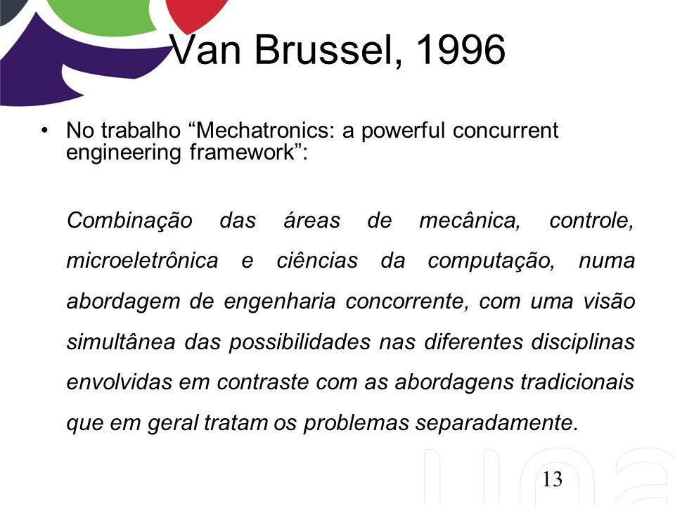 Van Brussel, 1996 No trabalho Mechatronics: a powerful concurrent engineering framework :