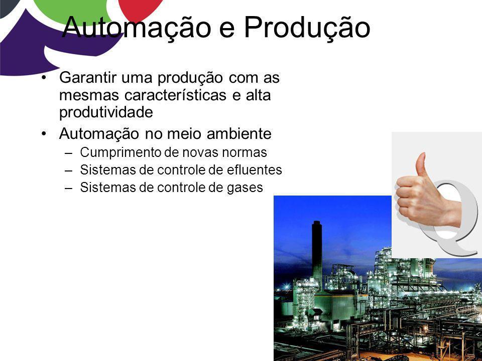 Automação e Produção Garantir uma produção com as mesmas características e alta produtividade. Automação no meio ambiente.