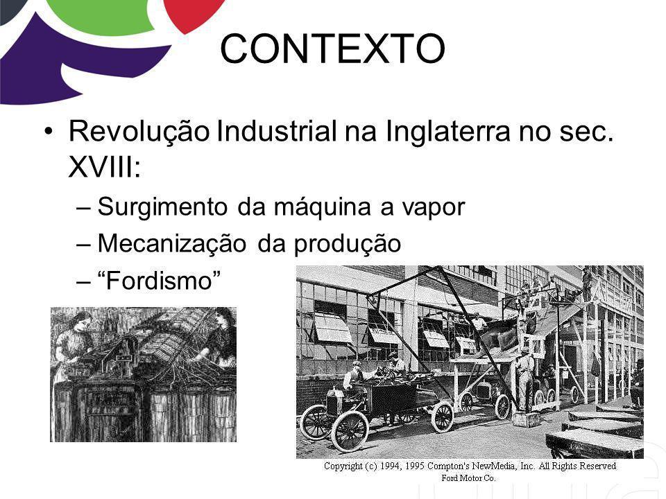 CONTEXTO Revolução Industrial na Inglaterra no sec. XVIII: