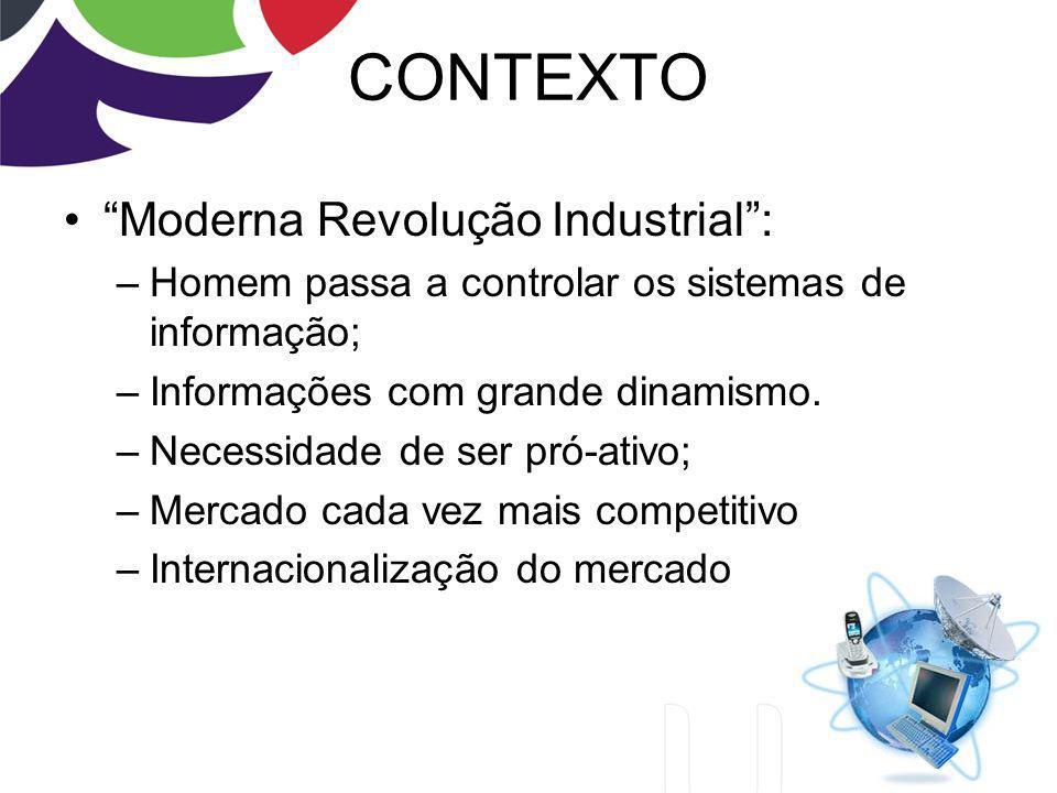 CONTEXTO Moderna Revolução Industrial :