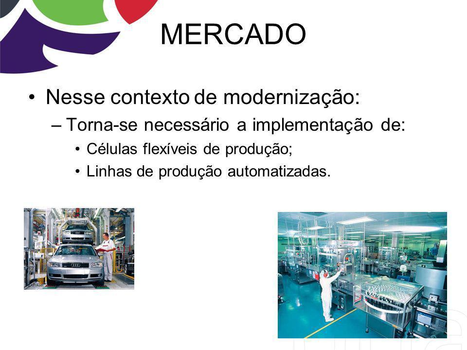 MERCADO Nesse contexto de modernização: