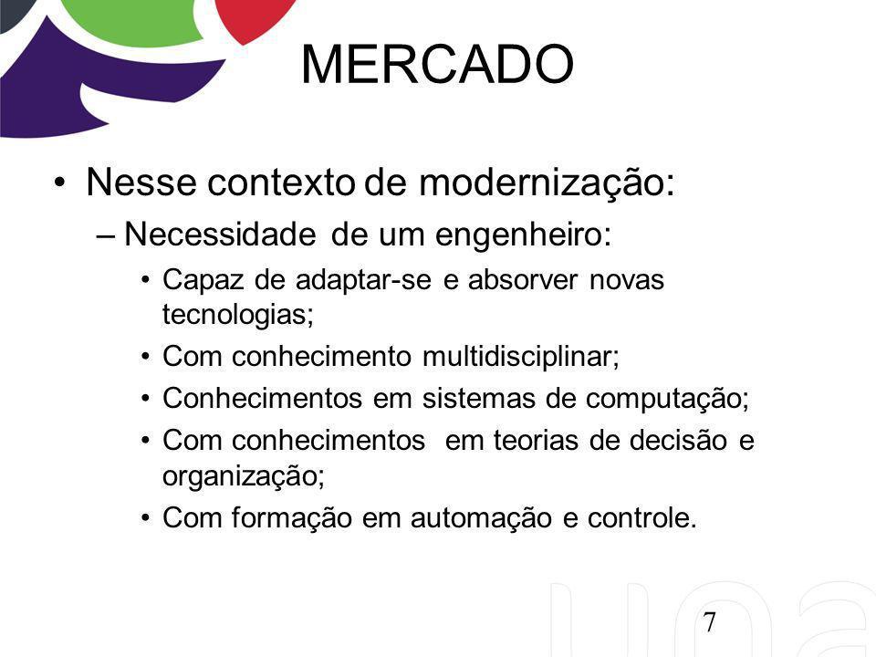 MERCADO Nesse contexto de modernização: Necessidade de um engenheiro: